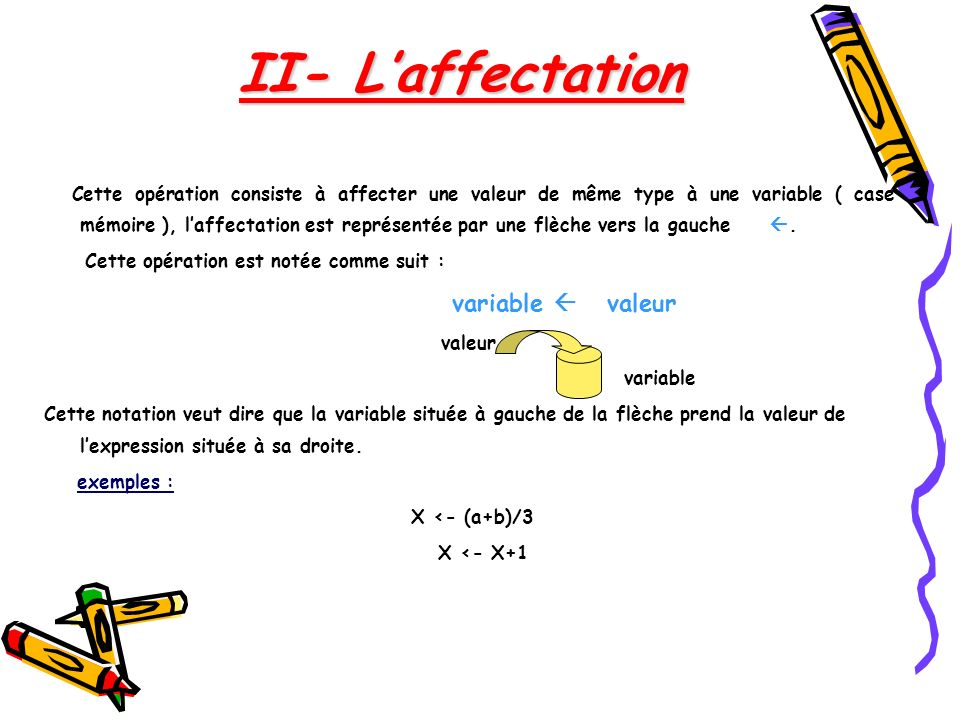II- L'affectation