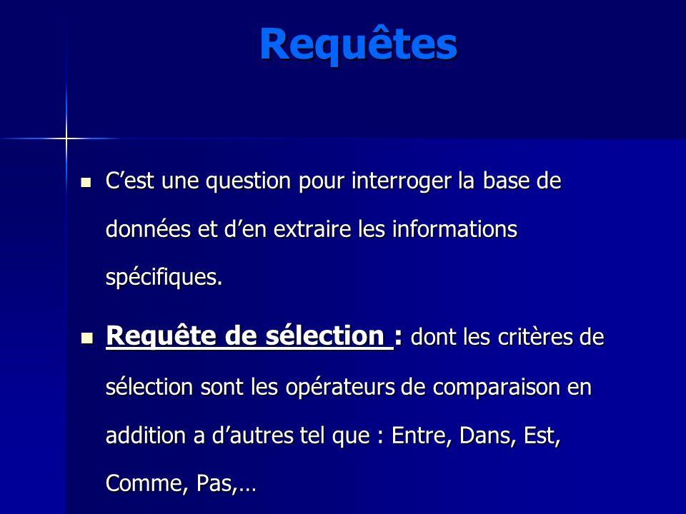 Requêtes C'est une question pour interroger la base de données et d'en extraire les informations spécifiques.