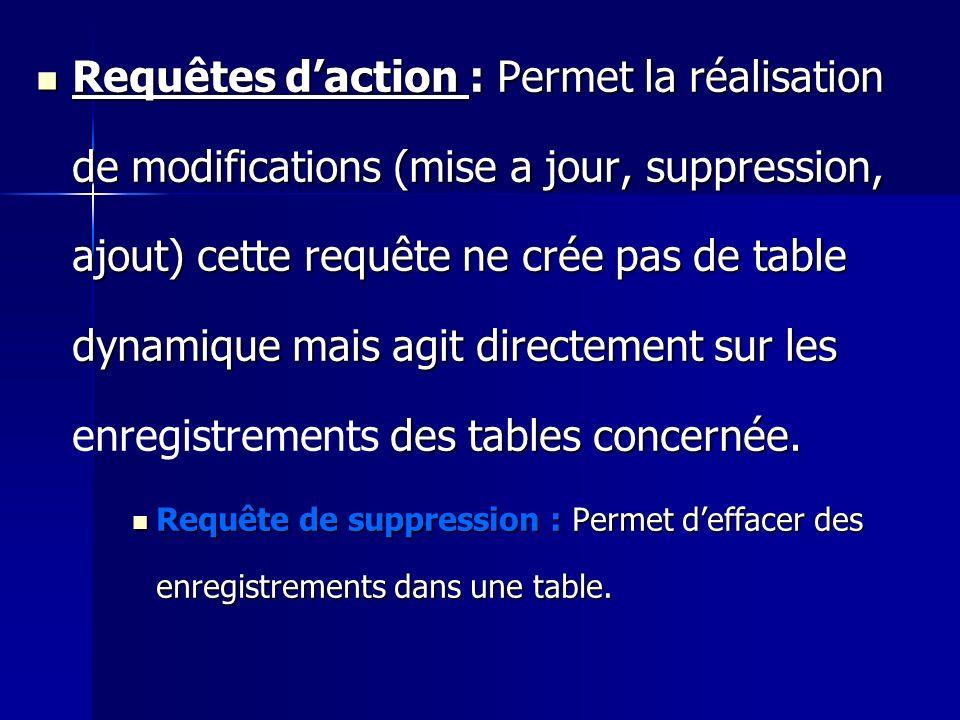 Requêtes d'action : Permet la réalisation de modifications (mise a jour, suppression, ajout) cette requête ne crée pas de table dynamique mais agit directement sur les enregistrements des tables concernée.