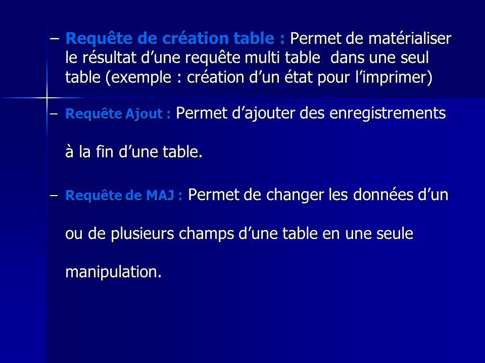 Requête de création table : Permet de matérialiser le résultat d'une requête multi table dans une seul table (exemple : création d'un état pour l'imprimer)