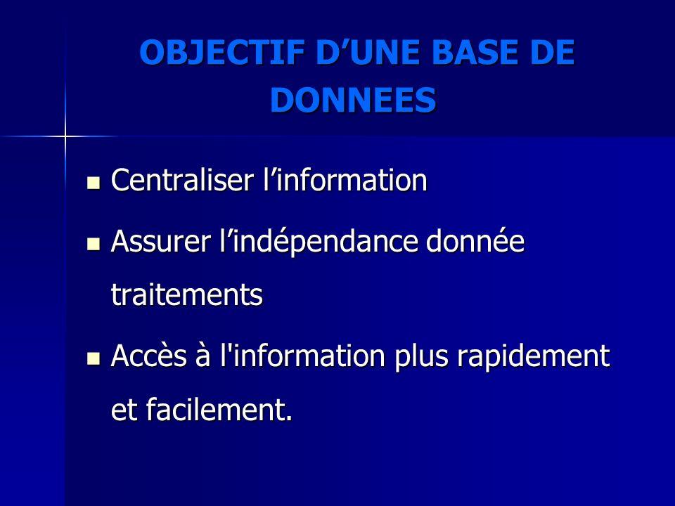 OBJECTIF D'UNE BASE DE DONNEES