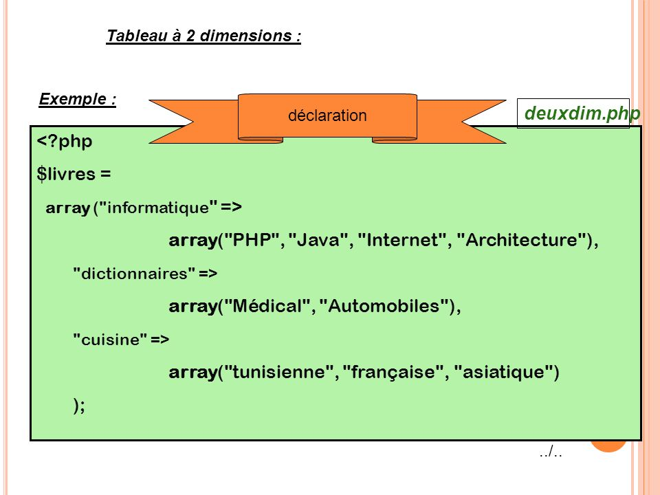 array ( informatique =>