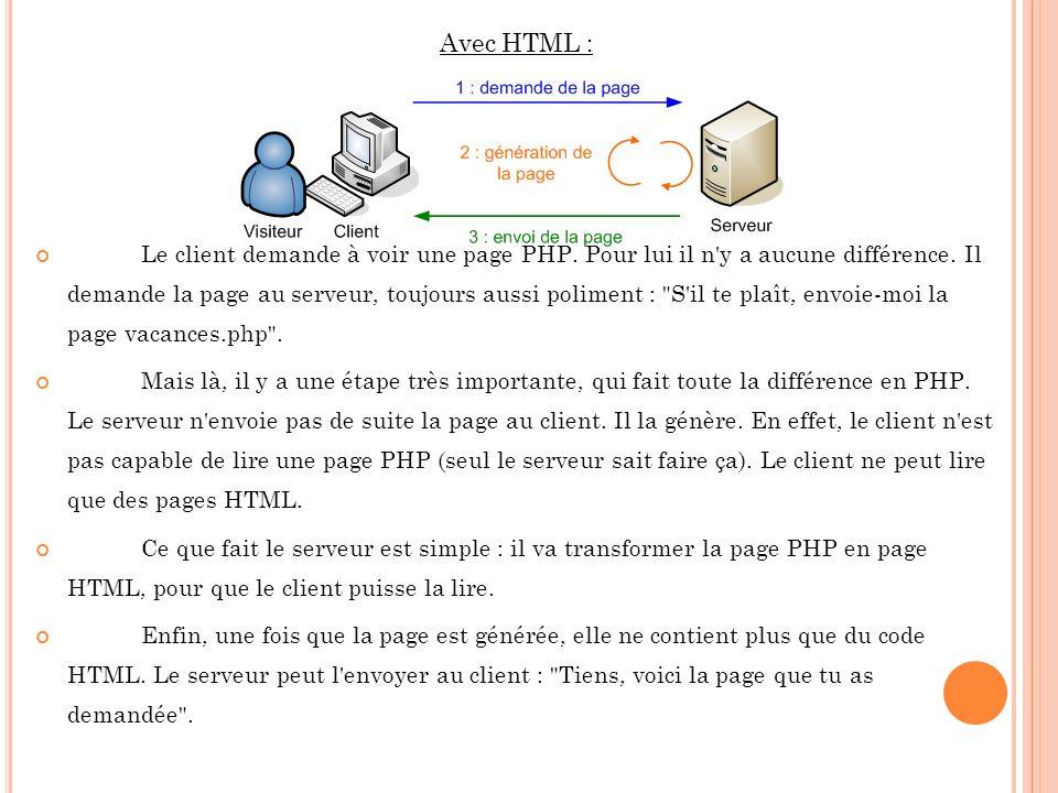 Avec HTML :