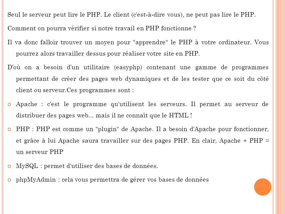 Seul le serveur peut lire le PHP