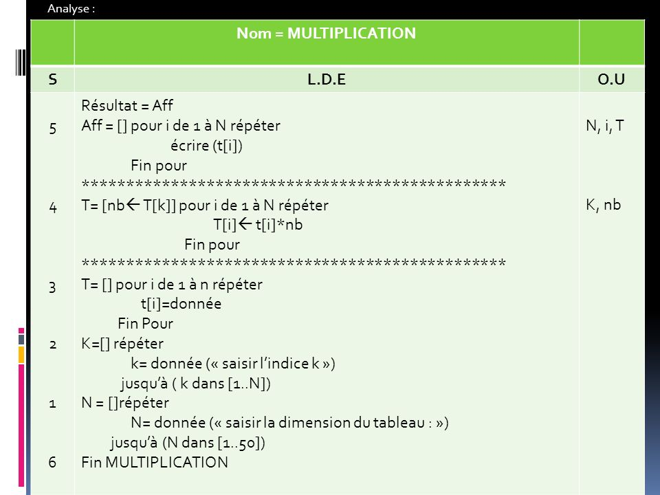 Nom = MULTIPLICATION S L.D.E O.U