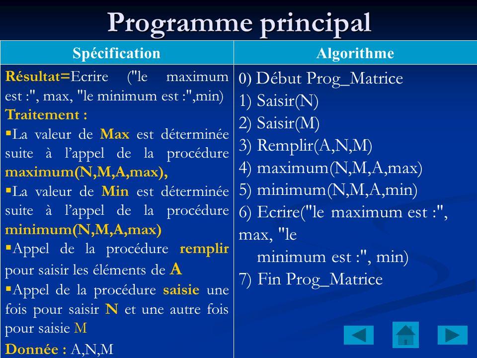 Programme principal Saisir(N) Saisir(M) Remplir(A,N,M)