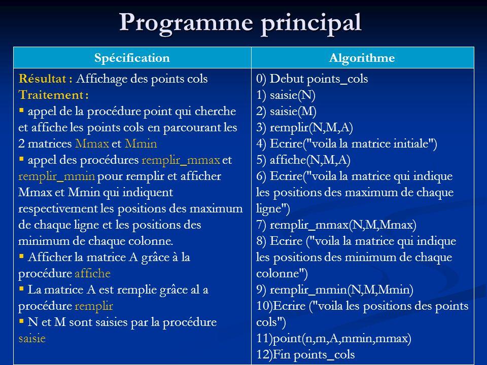Programme principal Spécification Algorithme