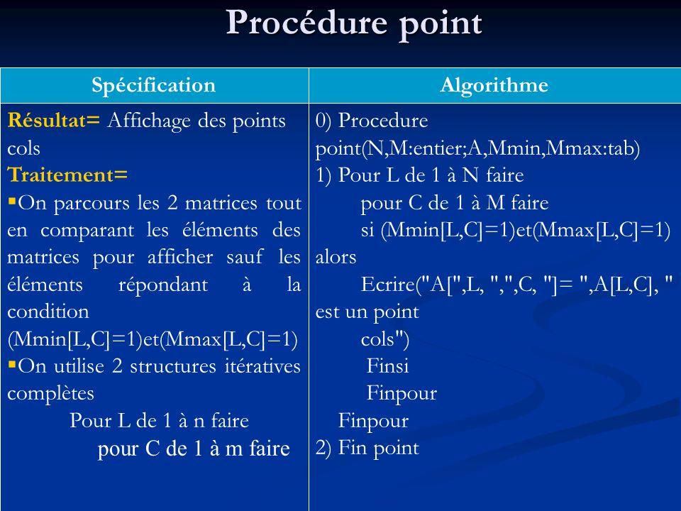 Procédure point Spécification Algorithme