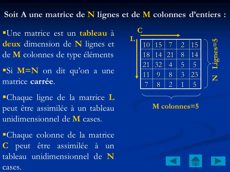 Soit A une matrice de N lignes et de M colonnes d'entiers :