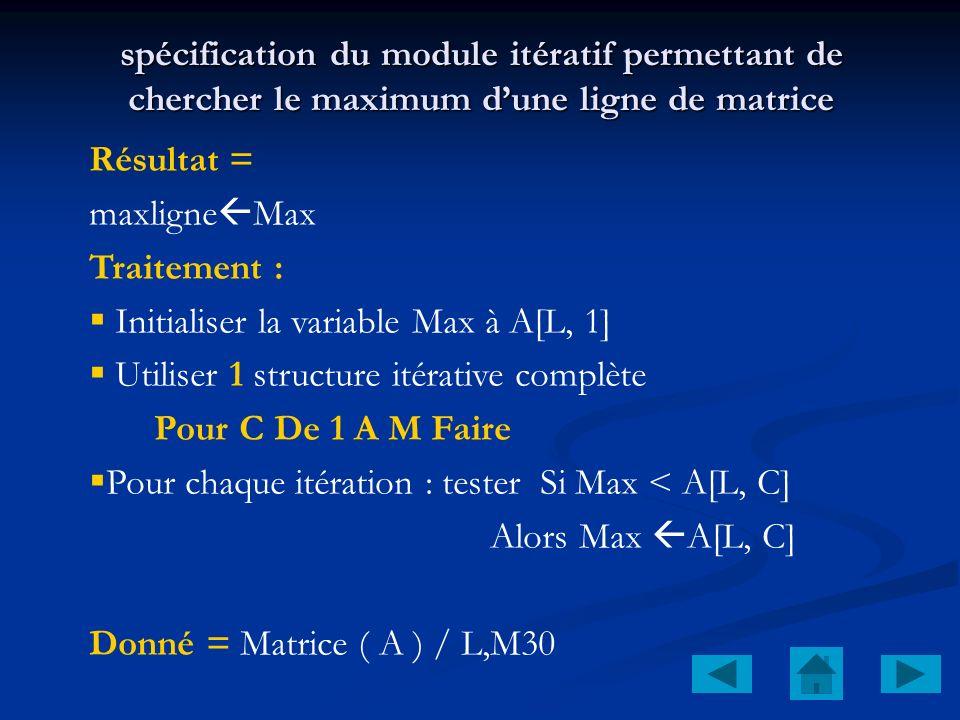 spécification du module itératif permettant de chercher le maximum d'une ligne de matrice