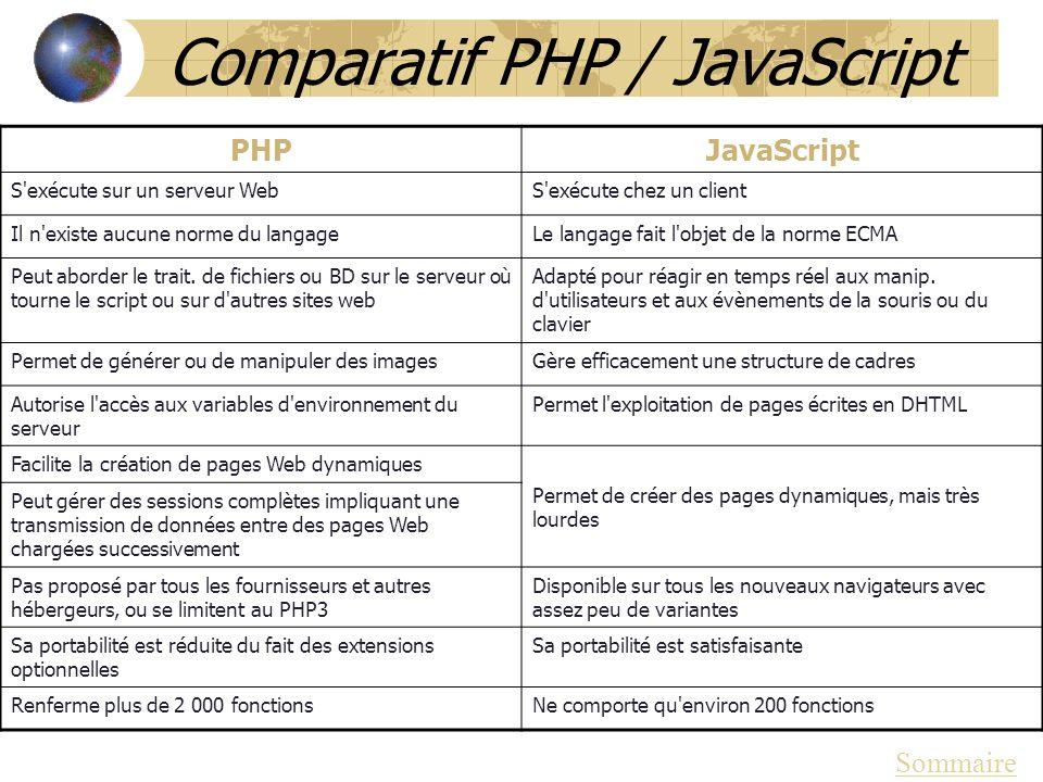 Comparatif PHP / JavaScript