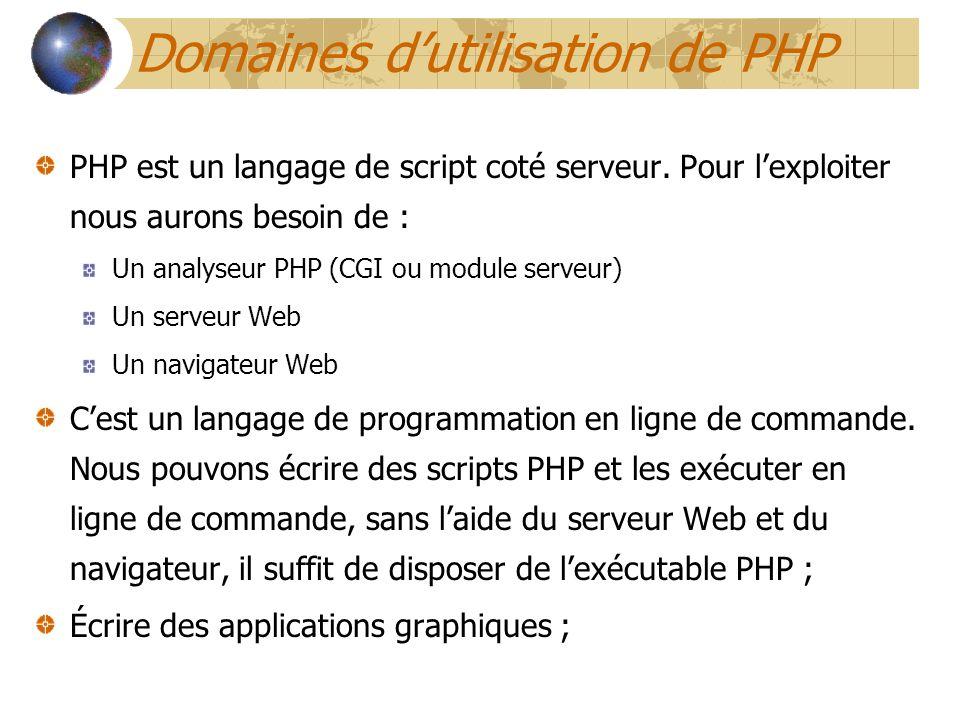 Domaines d'utilisation de PHP