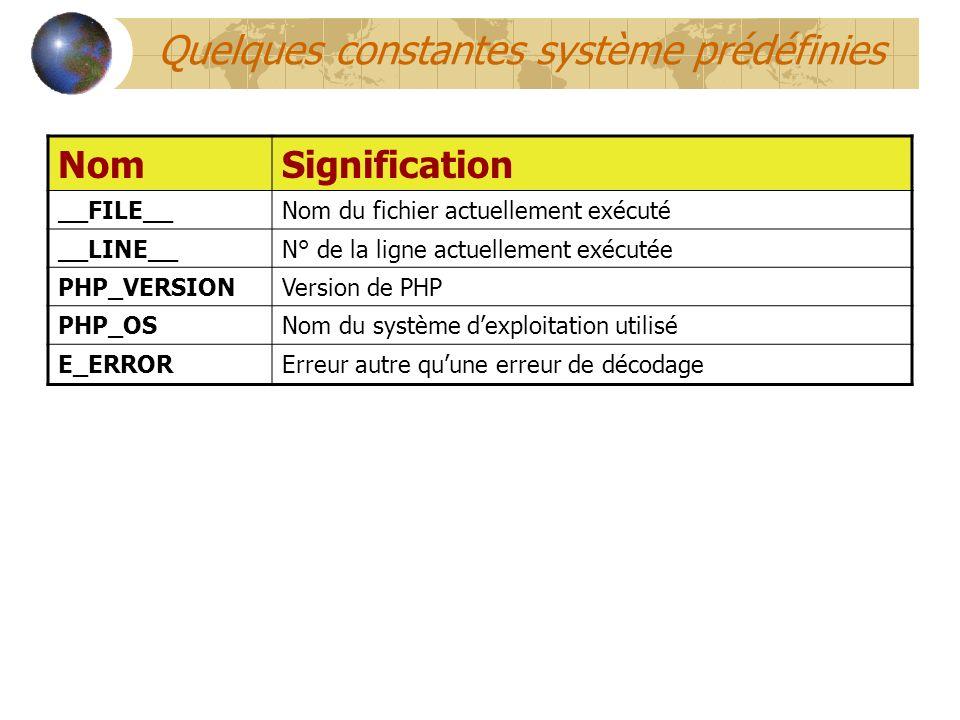 Quelques constantes système prédéfinies