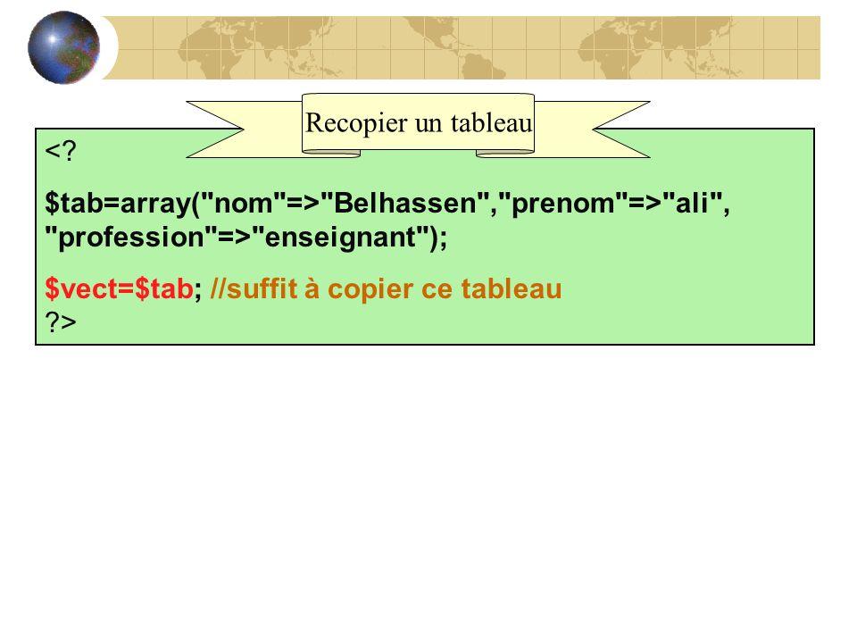 Recopier un tableau < $tab=array( nom => Belhassen , prenom => ali , profession => enseignant );