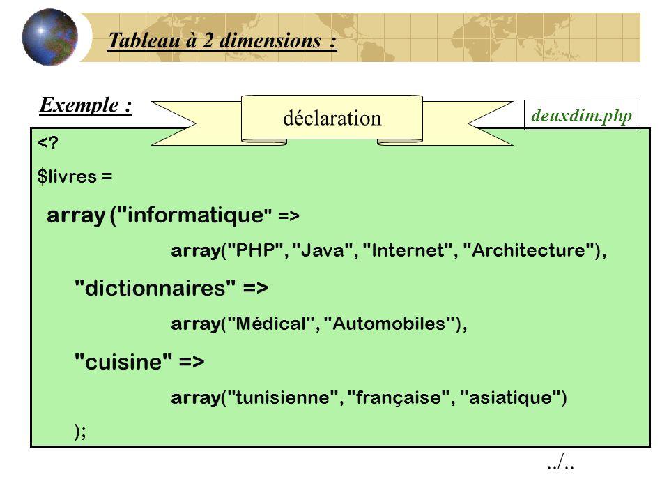 Tableau à 2 dimensions : Exemple : déclaration ../.. deuxdim.php <