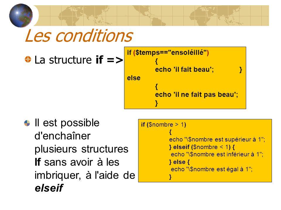 Les conditions La structure if =>