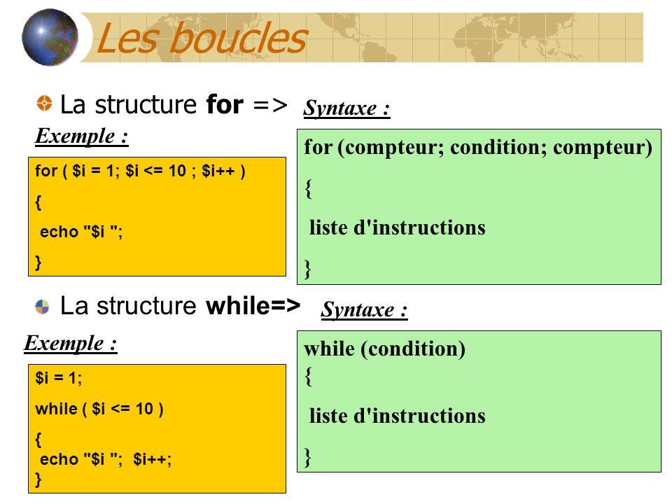 Les boucles La structure for => La structure while=> Syntaxe :