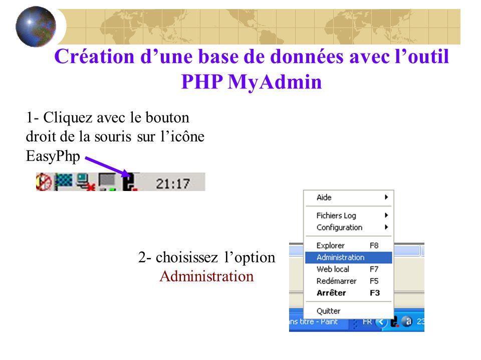Création d'une base de données avec l'outil PHP MyAdmin