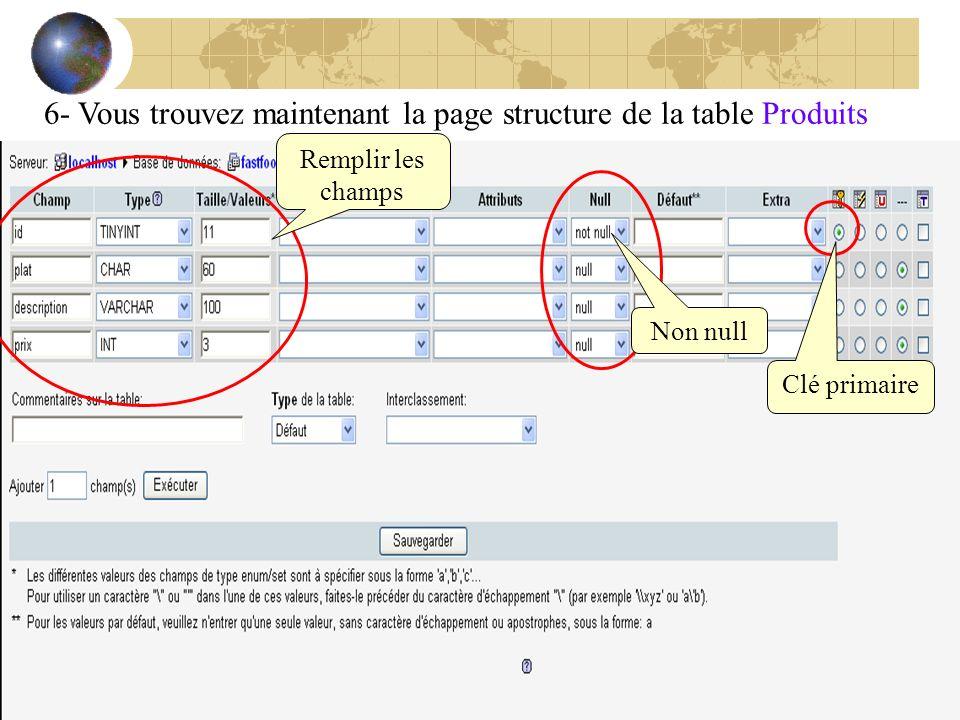 6- Vous trouvez maintenant la page structure de la table Produits