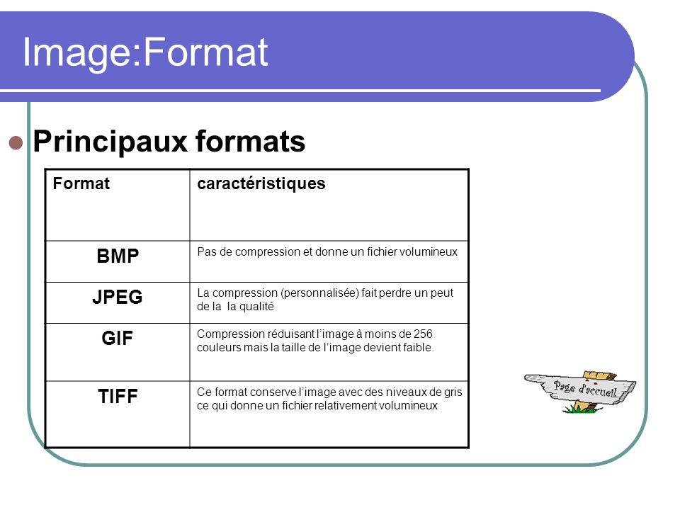 Image:Format Principaux formats BMP JPEG GIF TIFF Format