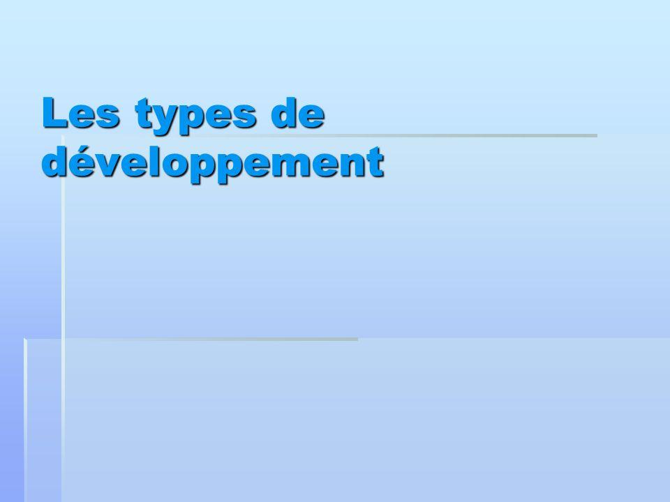 Les types de développement