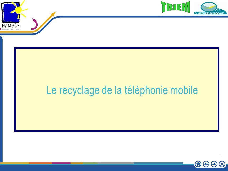 Le recyclage de la téléphonie mobile