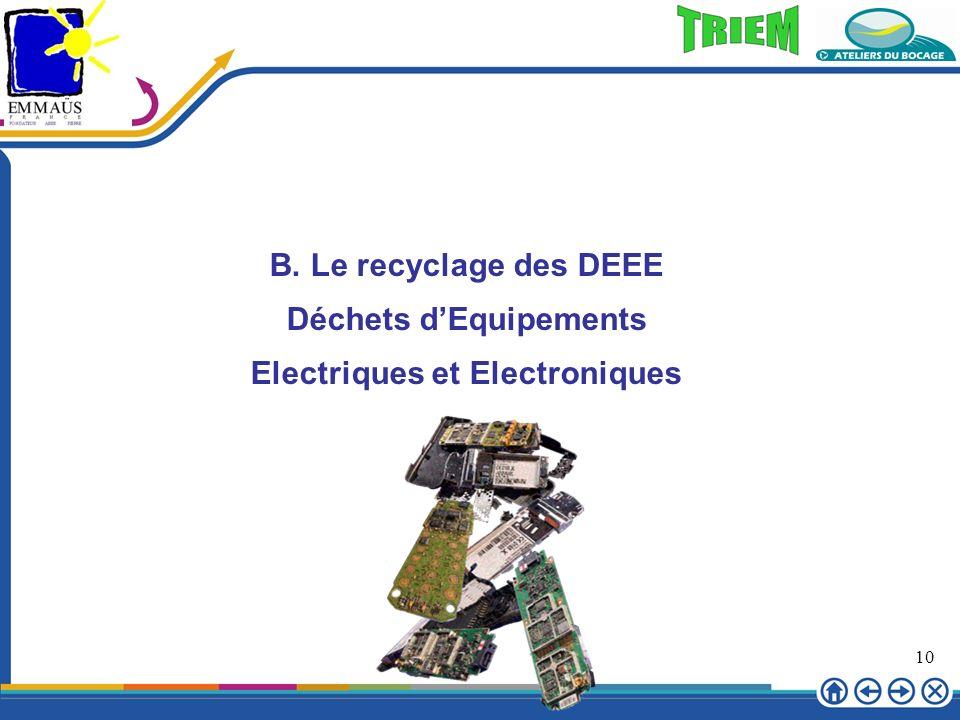 Déchets d'Equipements Electriques et Electroniques