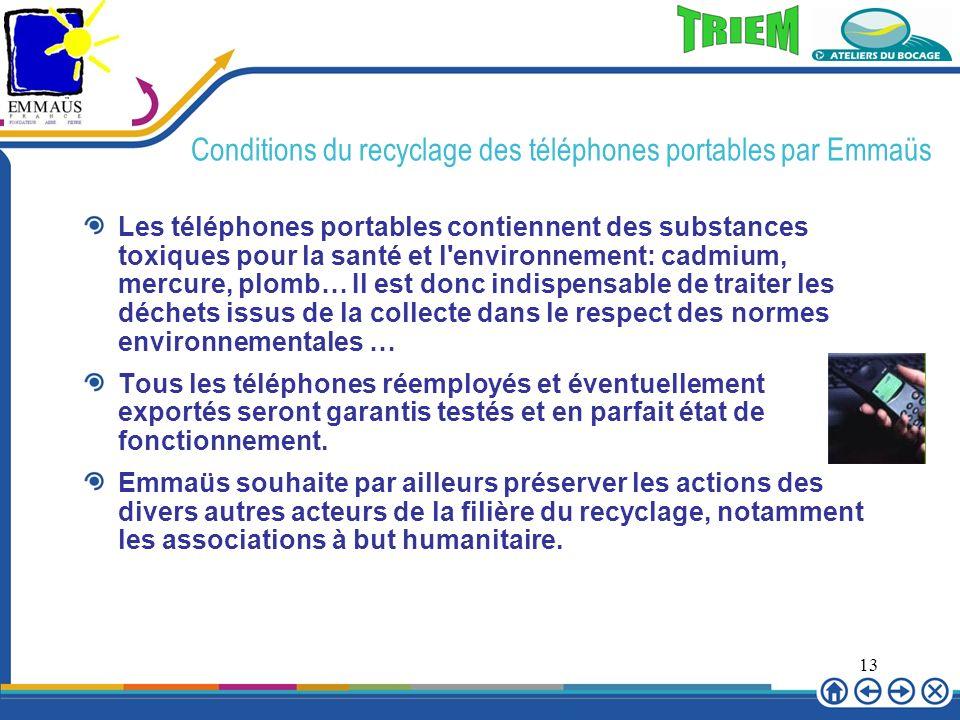 Conditions du recyclage des téléphones portables par Emmaüs