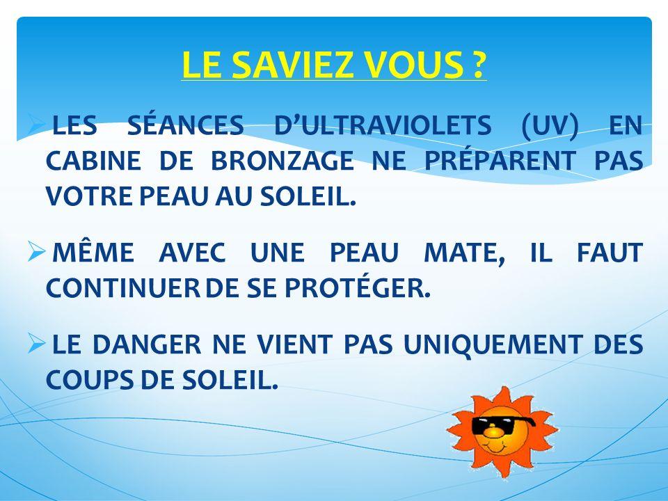 LE SAVIEZ VOUS LES SÉANCES D'ULTRAVIOLETS (UV) EN CABINE DE BRONZAGE NE PRÉPARENT PAS VOTRE PEAU AU SOLEIL.