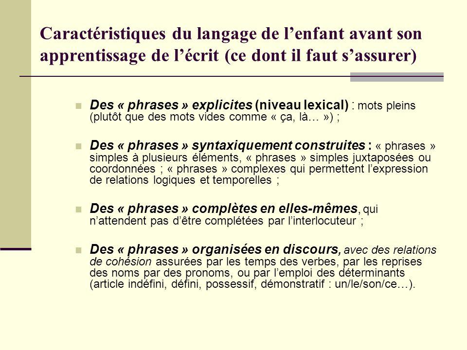 Caractéristiques du langage de l'enfant avant son apprentissage de l'écrit (ce dont il faut s'assurer)