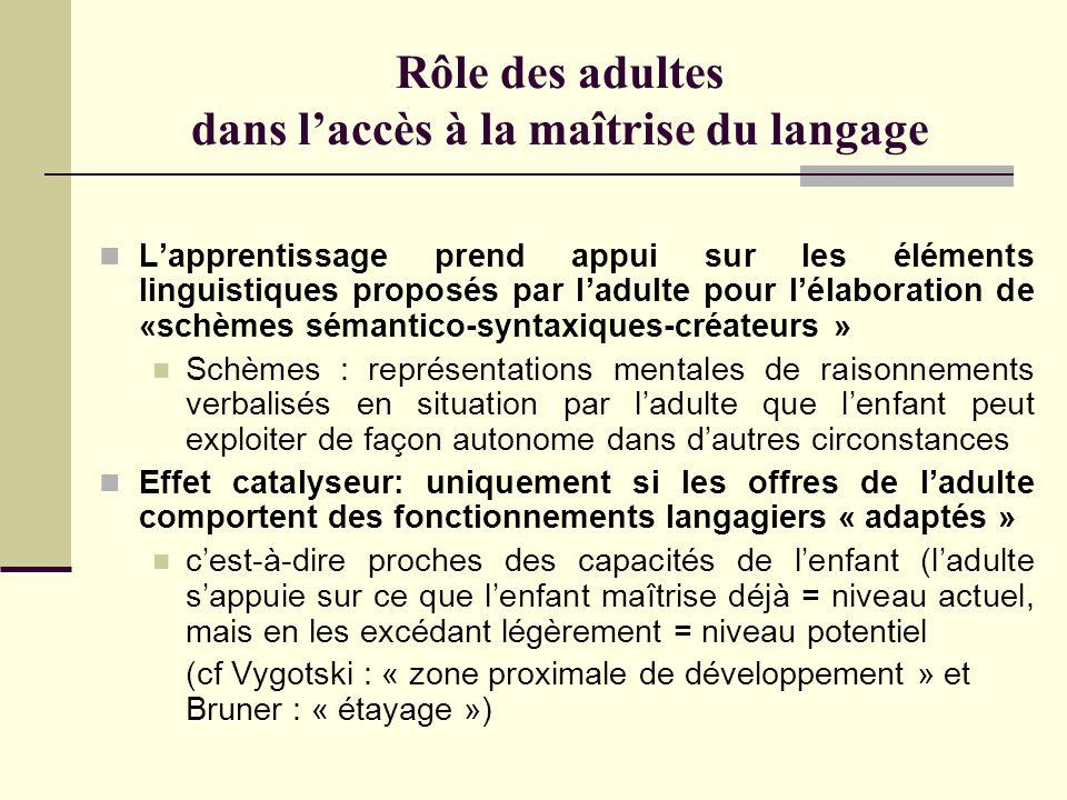 Rôle des adultes dans l'accès à la maîtrise du langage