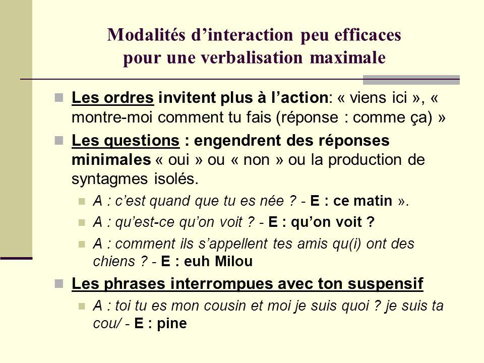 Modalités d'interaction peu efficaces pour une verbalisation maximale