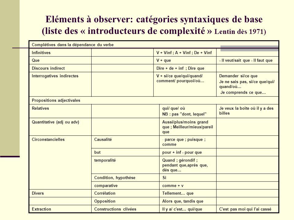 Eléments à observer: catégories syntaxiques de base (liste des « introducteurs de complexité » Lentin dès 1971)