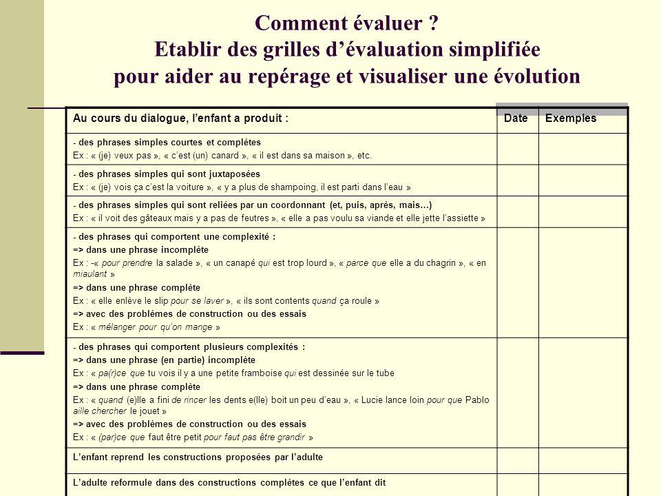 Comment évaluer Etablir des grilles d'évaluation simplifiée pour aider au repérage et visualiser une évolution