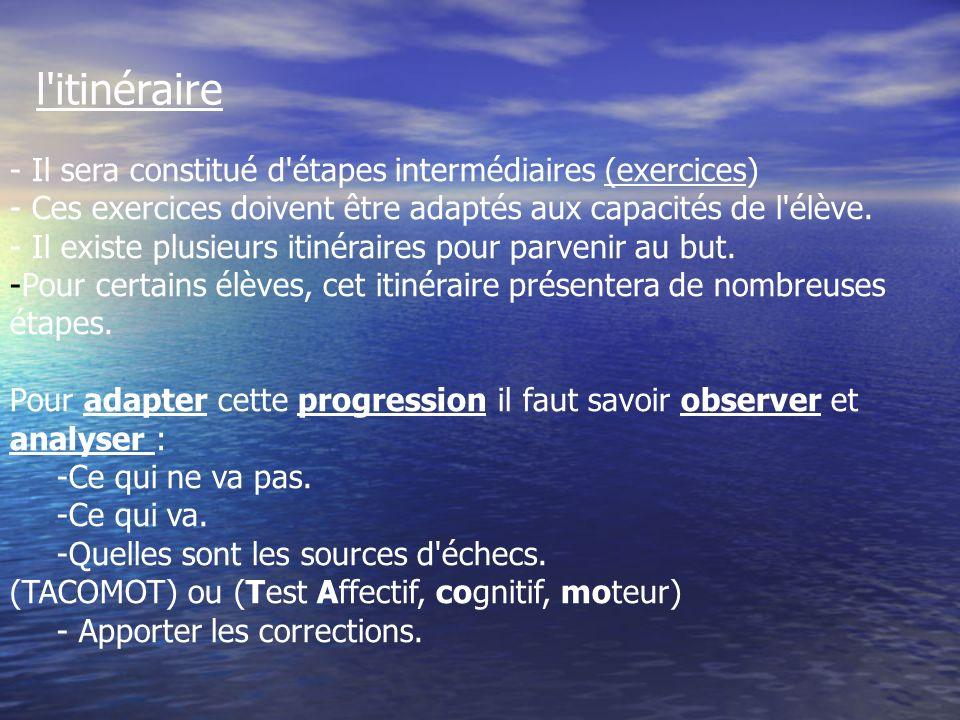 l itinéraire - Il sera constitué d étapes intermédiaires (exercices)