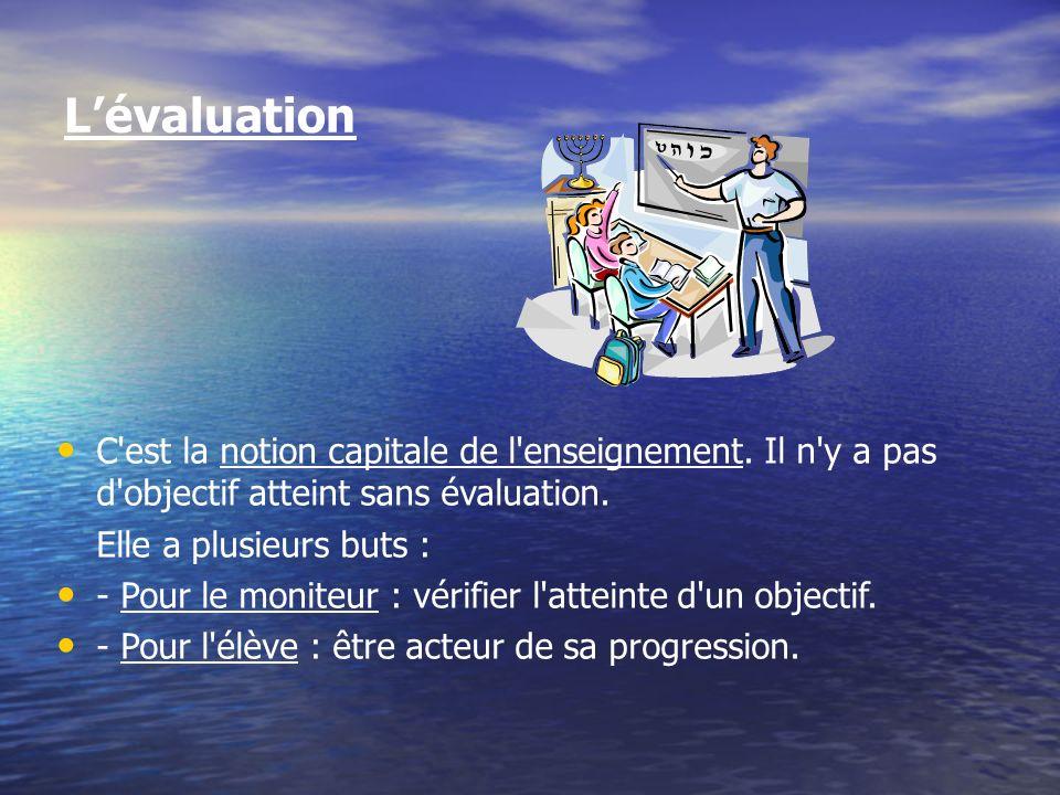 L'évaluationC est la notion capitale de l enseignement. Il n y a pas d objectif atteint sans évaluation.