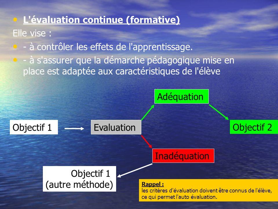 Objectif 1 (autre méthode)