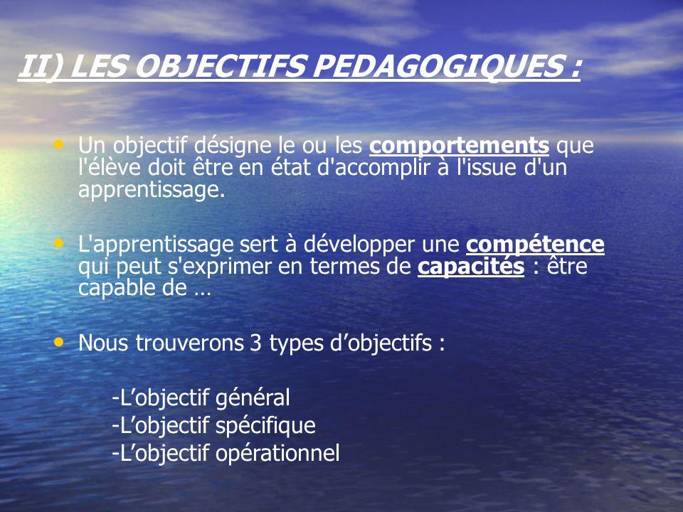 II) LES OBJECTIFS PEDAGOGIQUES :