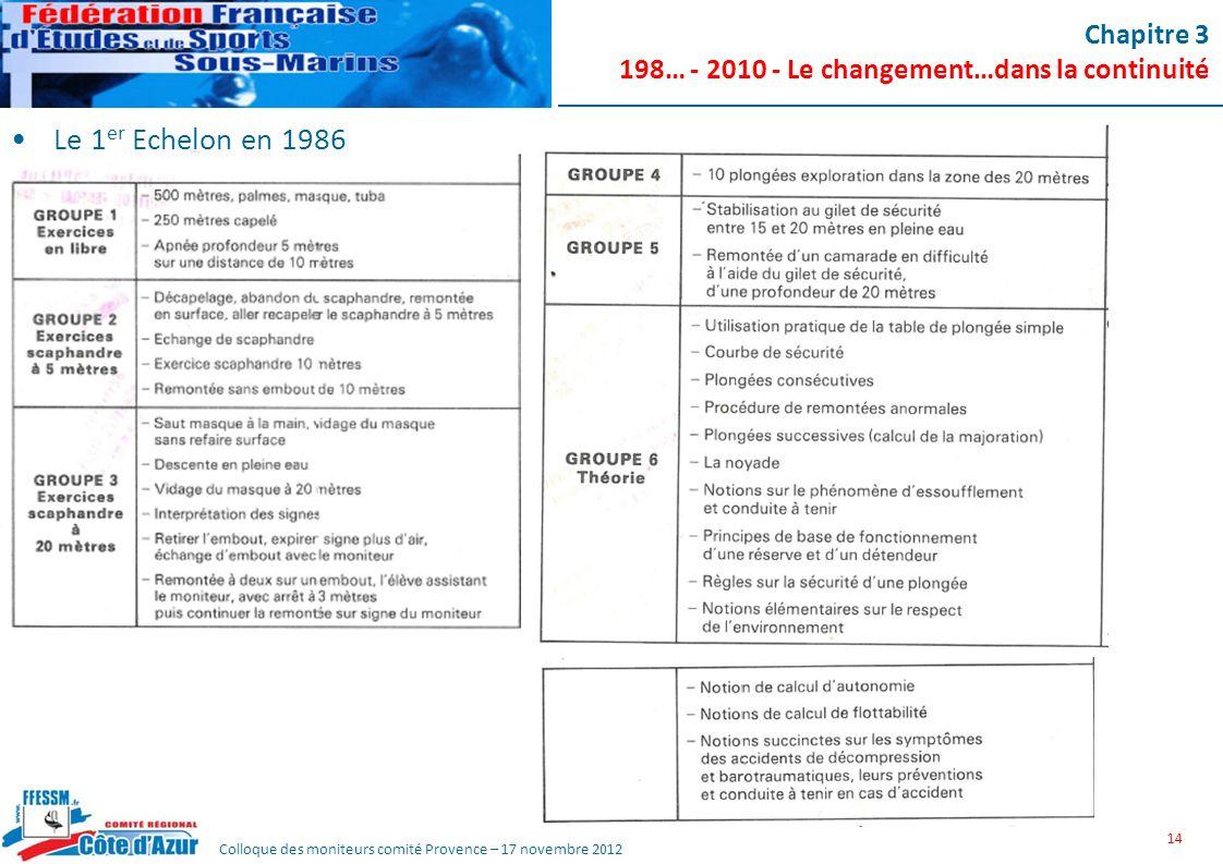 Chapitre 3 198… - 2010 - Le changement…dans la continuité