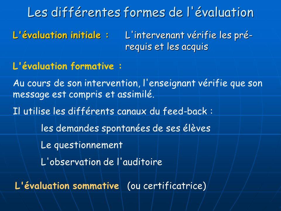 Les différentes formes de l évaluation