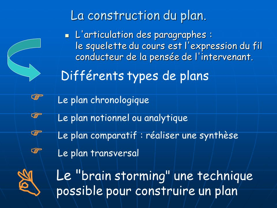 La construction du plan.