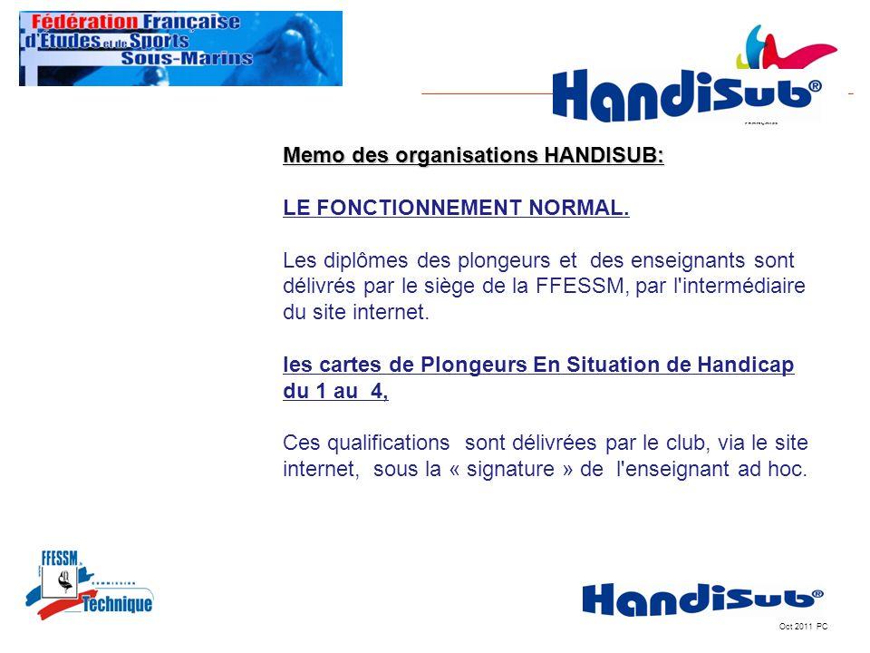 Memo des organisations HANDISUB:IT MEMO LE FONCTIONNEMENT NORMAL.