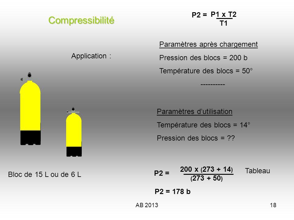 Compressibilité P2 = P1 x T2 T1 Paramètres après chargement