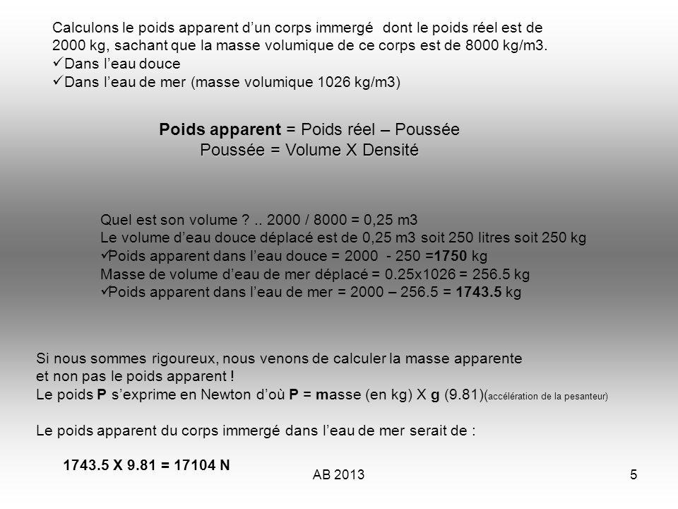 Poids apparent = Poids réel – Poussée Poussée = Volume X Densité