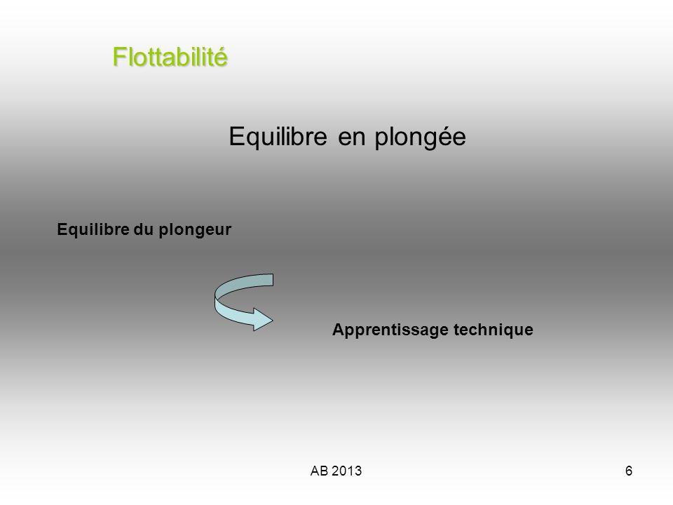 Flottabilité Equilibre en plongée Equilibre du plongeur