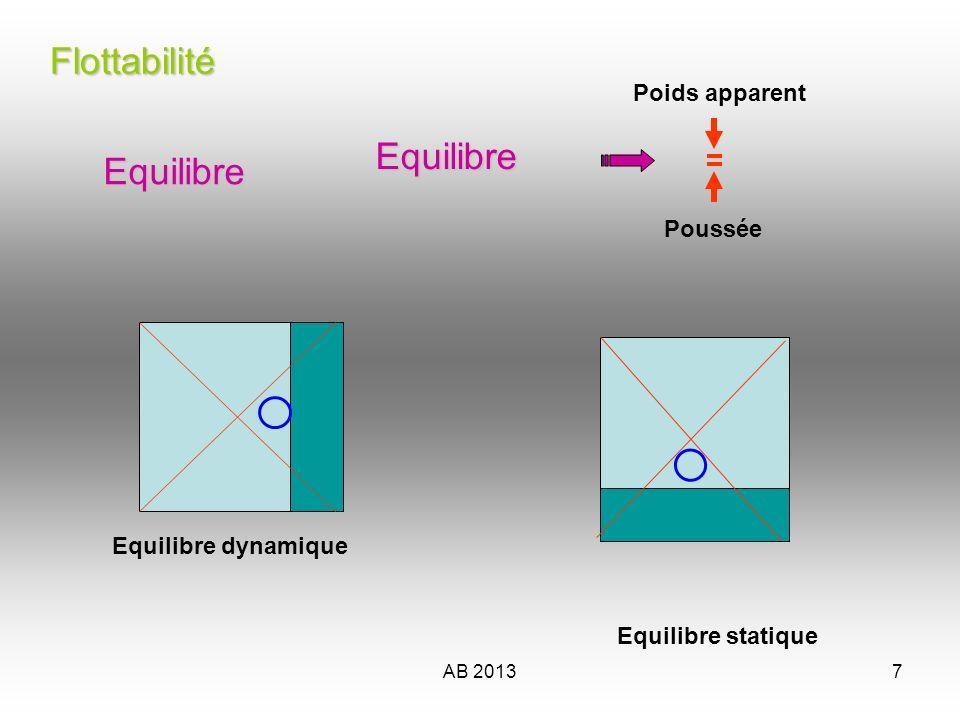 Flottabilité Equilibre Equilibre Poids apparent Poussée