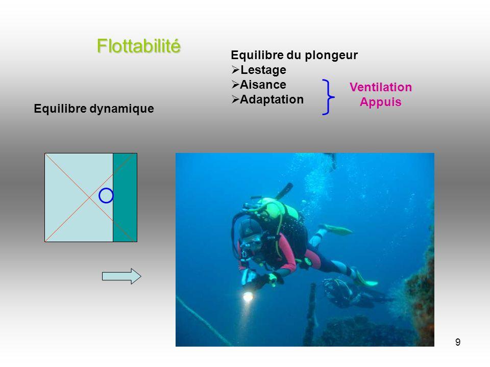 Flottabilité Equilibre du plongeur Lestage Aisance Adaptation