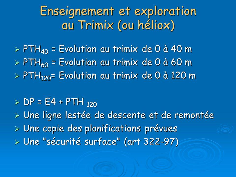 Enseignement et exploration au Trimix (ou héliox)