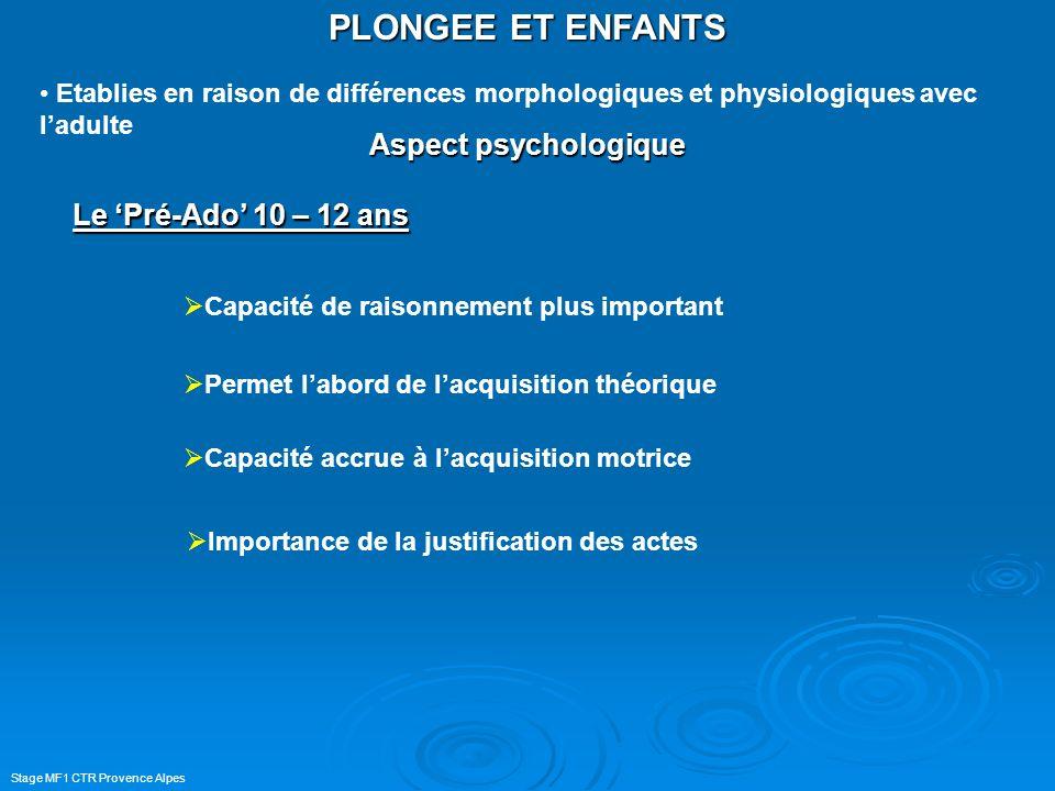 PLONGEE ET ENFANTS Aspect psychologique Le 'Pré-Ado' 10 – 12 ans