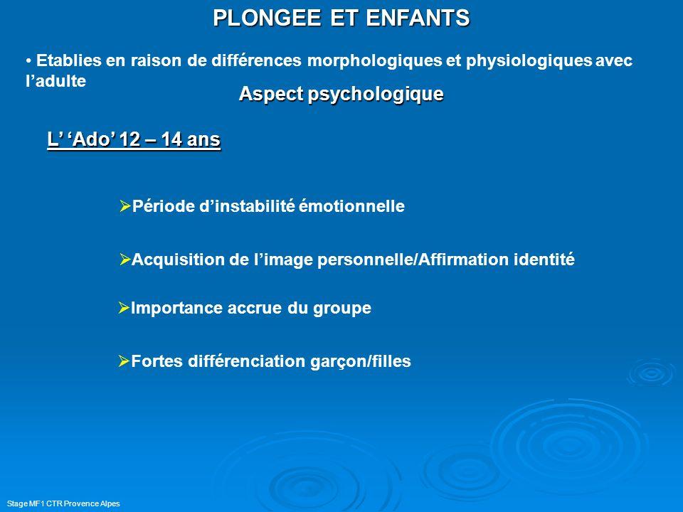 PLONGEE ET ENFANTS Aspect psychologique L' 'Ado' 12 – 14 ans